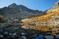 Vysokohorské jazero