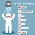ALS Ice Bucket Challenge Royalty Free Stock Photo