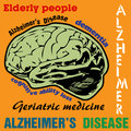 Alzheimers disease abstract colorful background with brain shape and various words related to the Stock Photo