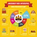 Amusement park infographic concept, flat style