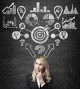 Analitics scheme businesswoman thinking and over head Royalty Free Stock Photography