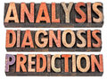 Analysis diagnosis and prediction typography in vintage letterpress wood type printing blocks stained by color inks Royalty Free Stock Images