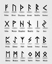 Ancient rune alphabet with names of runes and transliteration to latin. Vector illustration,signs, symbols