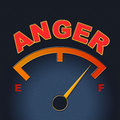 Anger gauge means annoy annoyed and rage representing dial outraged scale Royalty Free Stock Photos