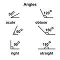 Angles geometric acute obtuse straight Royalty Free Stock Photo