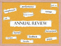 Annual review corkboard word concept with great terms such as performance ratings goals and more Stock Photo