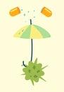Antibiotics resistance umbrella concept
