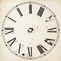 Antique clock face Royalty Free Stock Photo