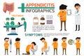 Appendicitis infographics element.