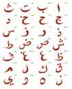 Arabic alphabet set