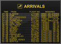 Arrivals Board Royalty Free Stock Photo