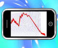 Arrow Falling On Smartphone Shows Risky Investments Stock Photo