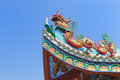 Title: Art of Chinese temple roof