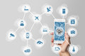 Artificial intelligence (AI) to manage internet of everything (IOT) networks