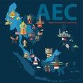 Asean Economics Community (AEC)