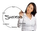 Asian business woman writing success concept in formal on the whiteboard Royalty Free Stock Images