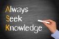 ASK, always seek knowledge Royalty Free Stock Photo