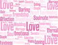 Aspects of love and relationships text in pink in various font sizes styles including dating fondness friendship affection Royalty Free Stock Photography