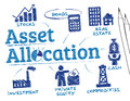 Asset allocation concept chart with keywords and icons Royalty Free Stock Photo