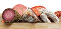 Assortment of cold meats, variety sausages Royalty Free Stock Photo
