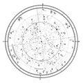 Astrological Horoscope On Janu...