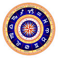 Astrological wheel Royalty Free Stock Photography