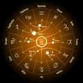Astrological zodiac and planet signs. Planetary Royalty Free Stock Photo