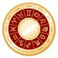 Astrology background crimson wheel 库存照片