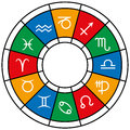 Astrology zodiac divisions with twelve signs colored in their appropriate element color red fire ocher earth blue air and green Stock Photo