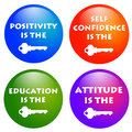 Attitude keys to positive and success in life Royalty Free Stock Photography