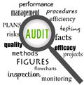 Audit focus focusing on quality and efficiency Royalty Free Stock Photography
