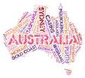 Australia top travel destinations word cloud