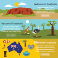 Australia travel banner horizontal set, flat style