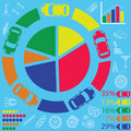 Auto infographics