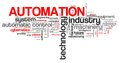 Automation industry issues and concepts word cloud illustration word collage concept Royalty Free Stock Images