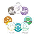 Ayurveda vector elements and doshas symbols isolatedon white