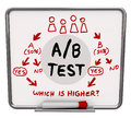 A/B Test Diagram Words Dry Era...