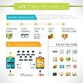 A-b Testing Infographics