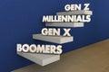 Baby Boomers Millennials Generation X Y Z