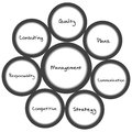 Background with circles and business terms management concept Stock Image