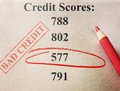 Bad credit score Royalty Free Stock Photo