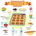 Baking Ingredients Recipe Illustration Royalty Free Stock Photo
