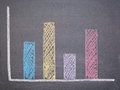 Bar graph drawn on a blackboard colorful with chalk showing four bars with different values Royalty Free Stock Photography