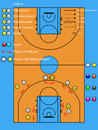 Basketball court with player icons offense and defense ideal for strategy two styles of marking positions with legend of Royalty Free Stock Image