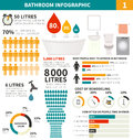 Bathroom infographic elements Royalty Free Stock Photo