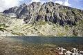 Batizovske pleso lake in High Tatras