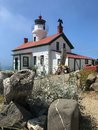 Battery Point lighthouse front view