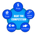 Beat the competition Stock Photography