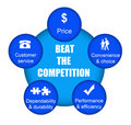 Beat the competition Stock Images