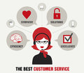 Beautiful customer service Royalty Free Stock Photo